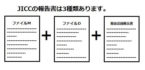 日本信用情報機構の報告書は3つあり、ファイルDに特定調停をしたことが記載される。