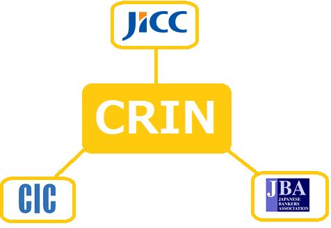 JICCとCIC、KSCで事故情報を共有するネットワークがCRIN